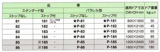 NEW STAR(ニュースター)80シリーズ