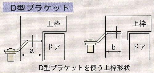 RYOBI、リョービ S-101PV室内用ドアクローザー