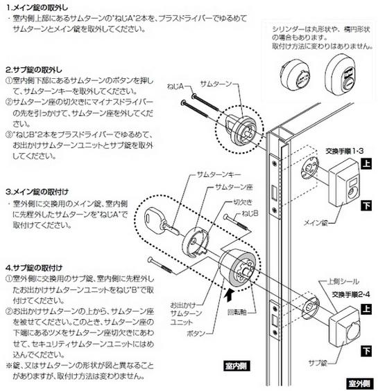 ユーシンショウワ(U-shin Showa) トステム用 Z-2A3-DCTC(DDTC)