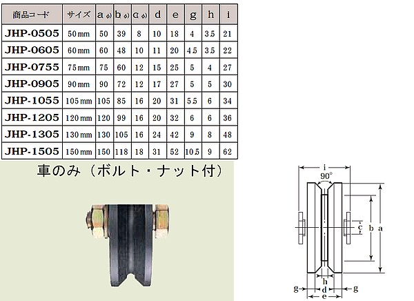 ヨコズナ 鉄重量戸車 V型