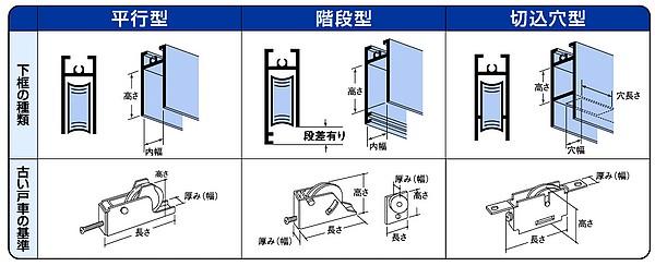 家研販売,KAKEN アルミサッシ取替戸車 5(A)13型