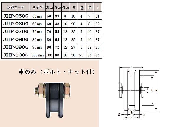 ヨコヅナ 鉄重量戸車 VH兼用型