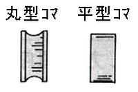 家研販売,KAKEN アルミサッシ取替戸車 5(A)-13型