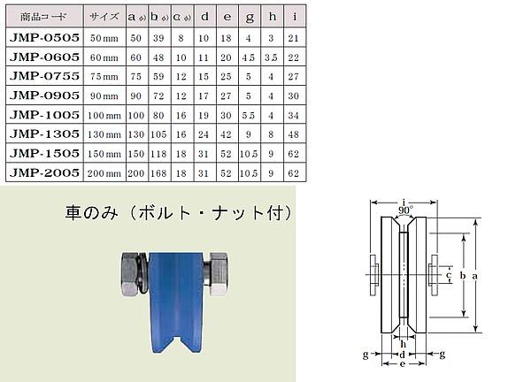 ヨコヅナ MC防音重量戸車 V型