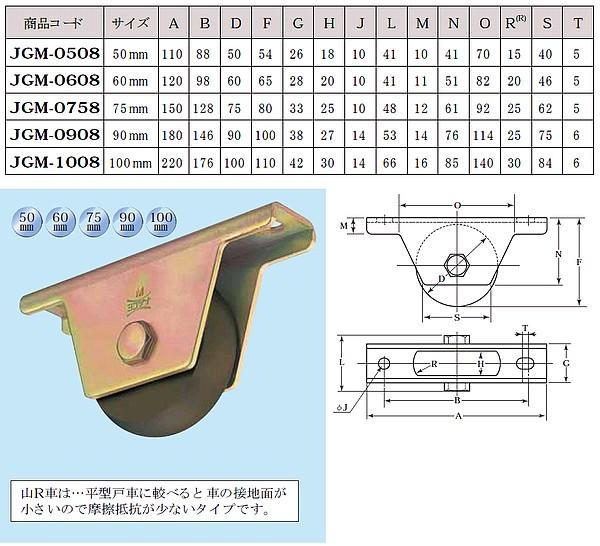 ヨコズナ S45C重量戸車 山R車型